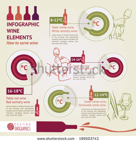 wine temps infograph
